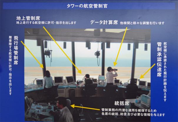 見学ルームの中に準備されている解説用のボード [photo: Travel Online News]
